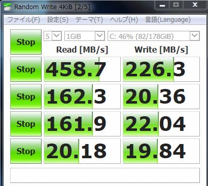 SSDの速度がちょっとおかしい