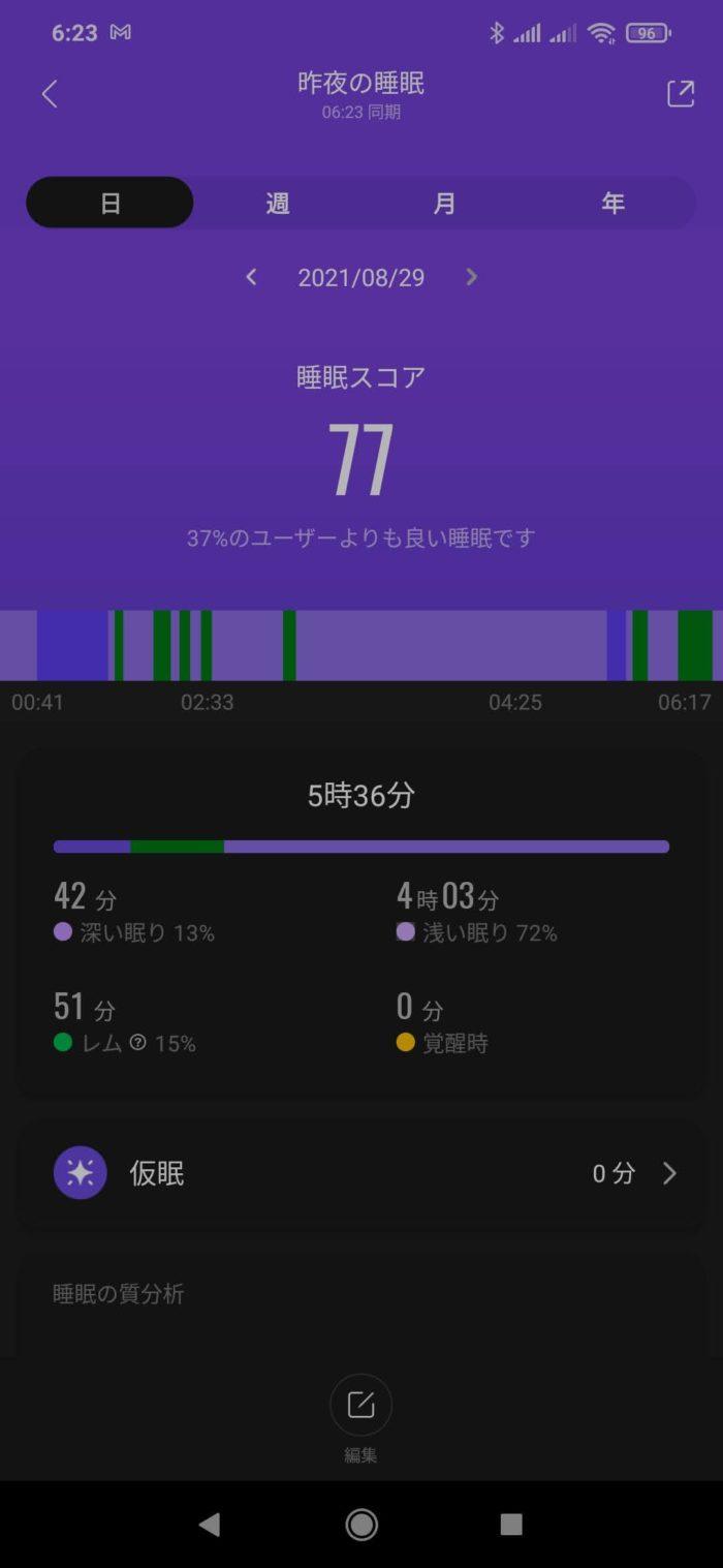 Xiaomiのスマートバンド5の睡眠スコア